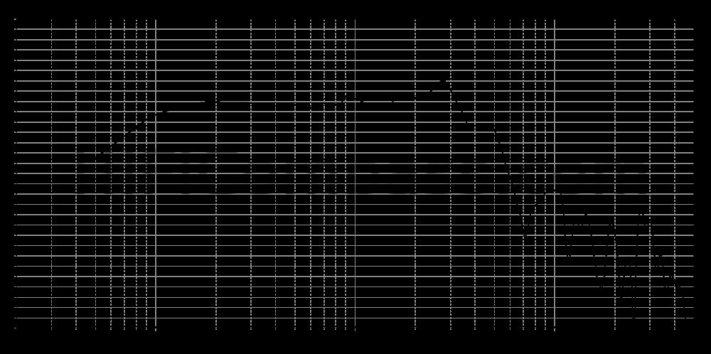 c180-6-keg_315mm_5v6_0grad
