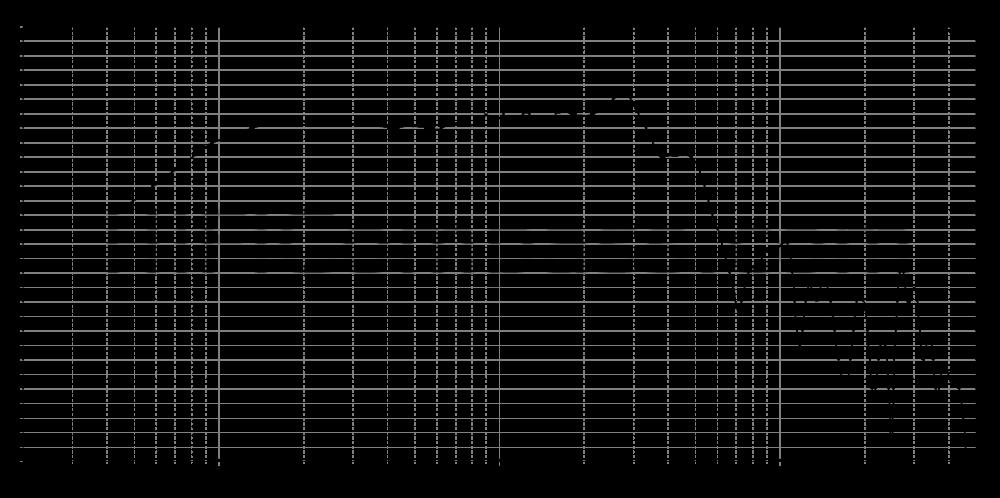 c180-6-keg_315mm_8v_0grad