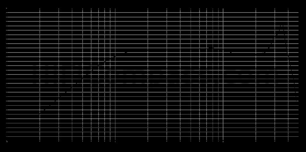 c25-6-158_315mm_2v83_0grad