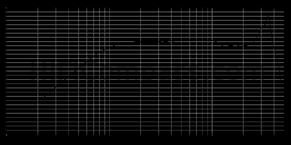 c25-6-158_315mm_4v_0grad