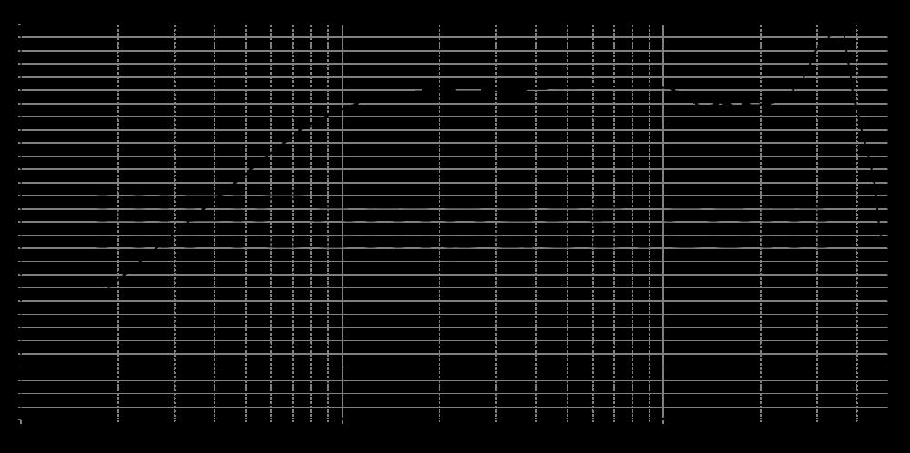 c25-6-158_315mm_8v_0grad