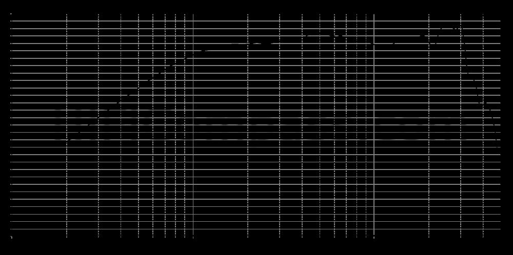 c30-6-024_315mm_11v2_0grad