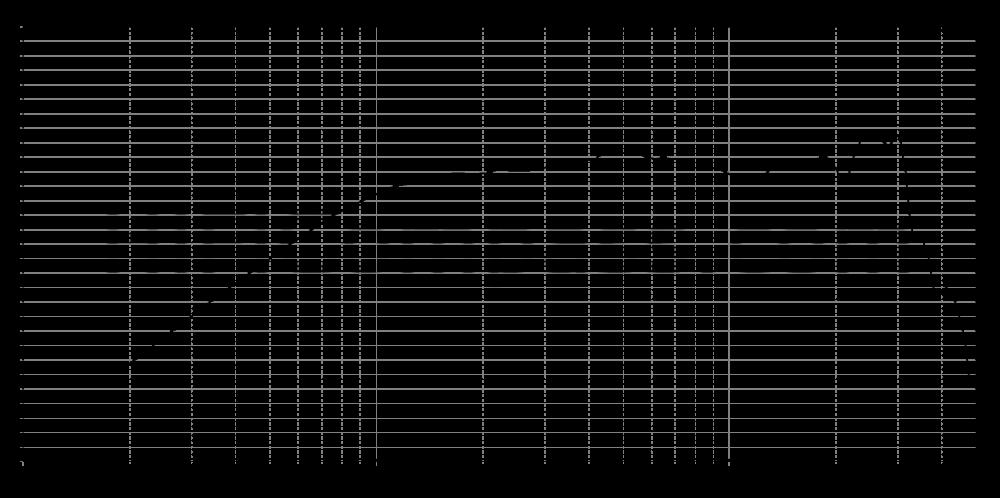 c30-6-024_315mm_2v83_0grad