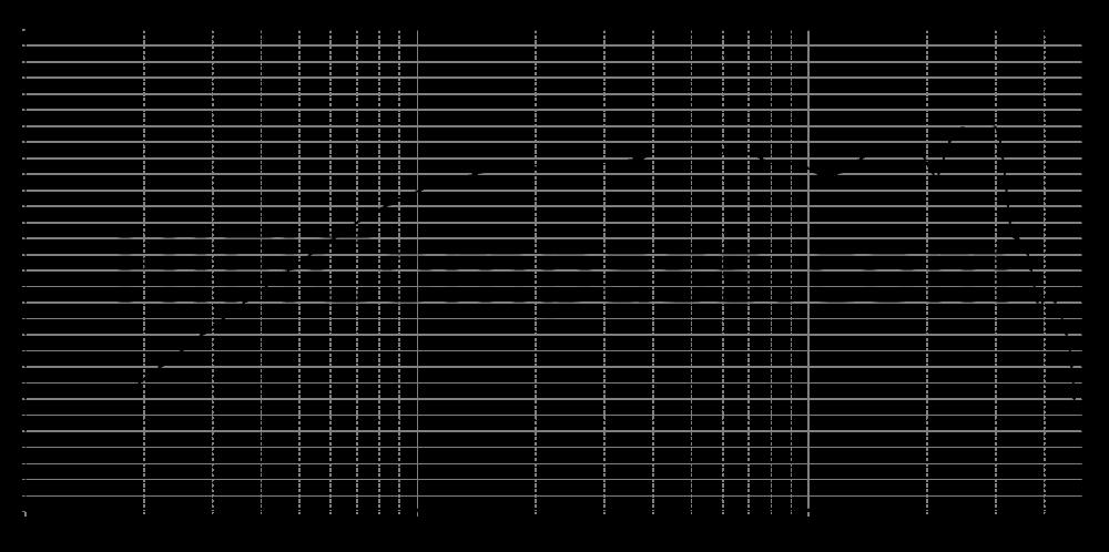c30-6-024_315mm_4v_0grad