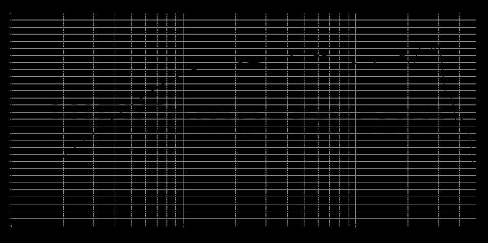c30-6-024_315mm_5v6_0grad