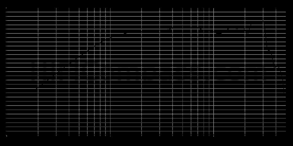 c30-6-024_315mm_8v_0grad