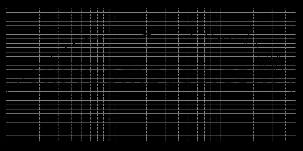 c50-8-44_315mm_11v2_0grad