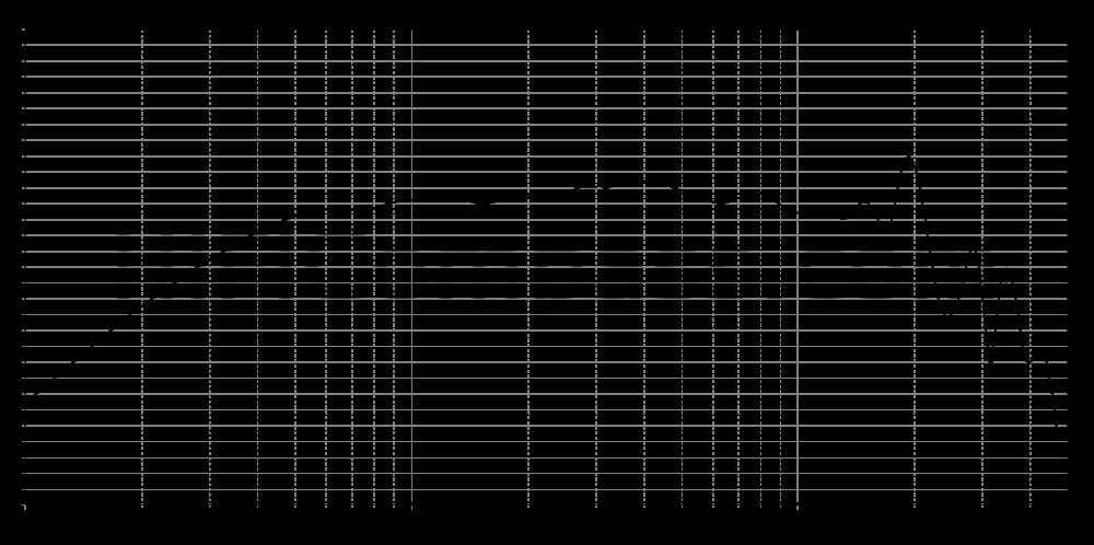 c50-8-44_315mm_4v_0grad