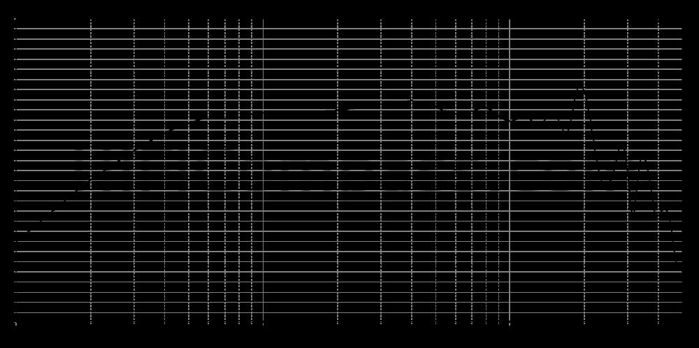 c50-8-44_315mm_5v6_0grad