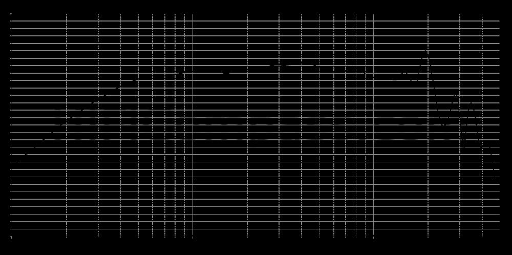 c50-8-44_315mm_8v_0grad