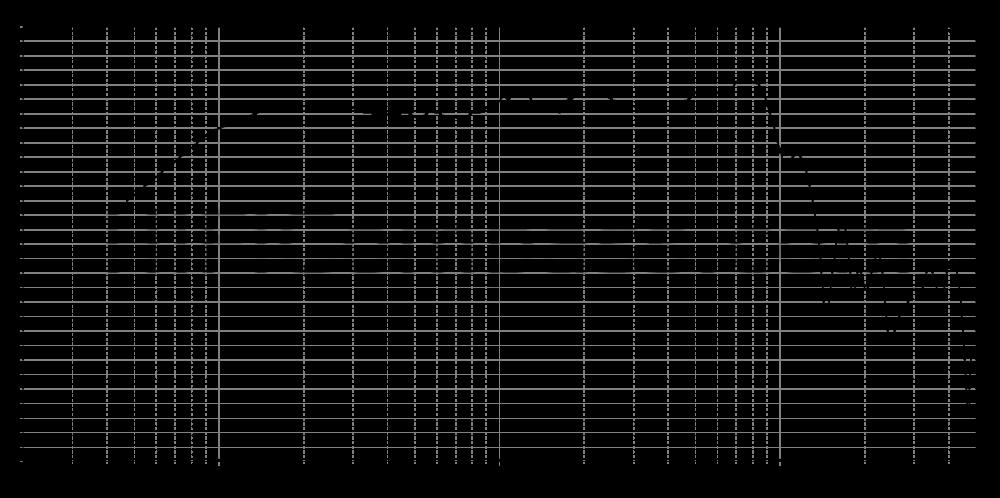 c90-6-078_315mm_11v2_0grad