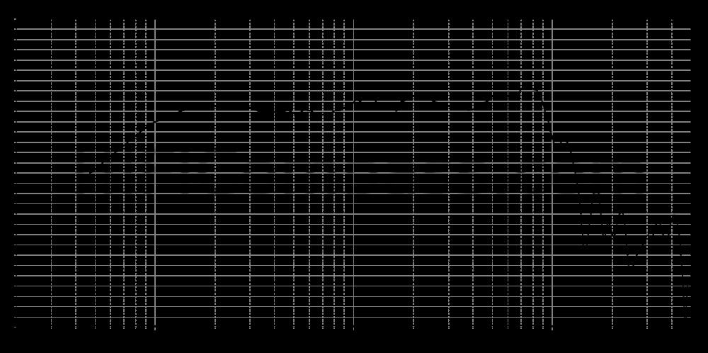 c90-6-078_315mm_5v6_0grad