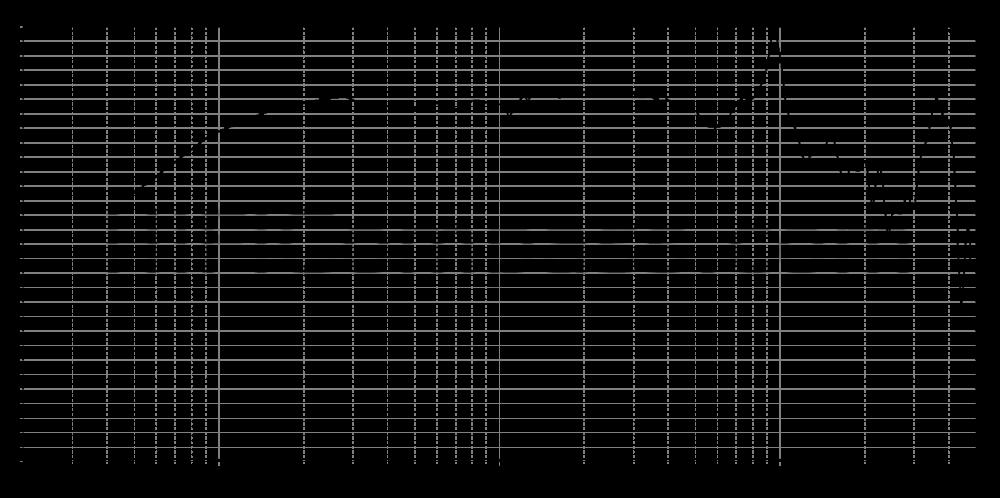 c90-6-724_315mm_11v2_0grad