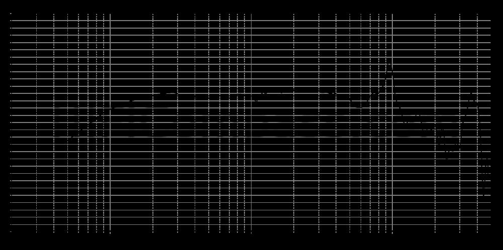 c90-6-724_315mm_2v83_0grad
