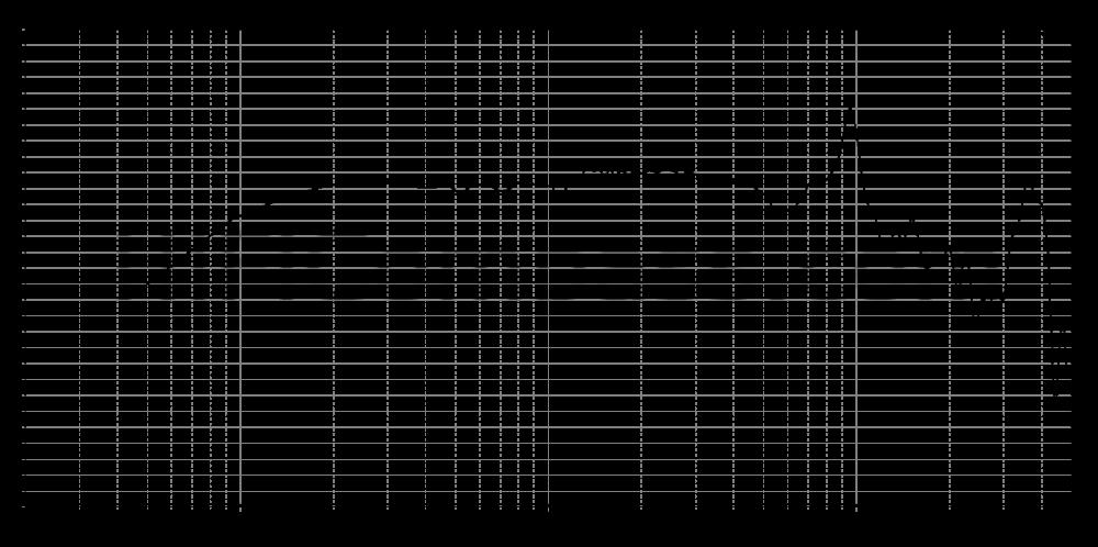 c90-6-724_315mm_4v_0grad