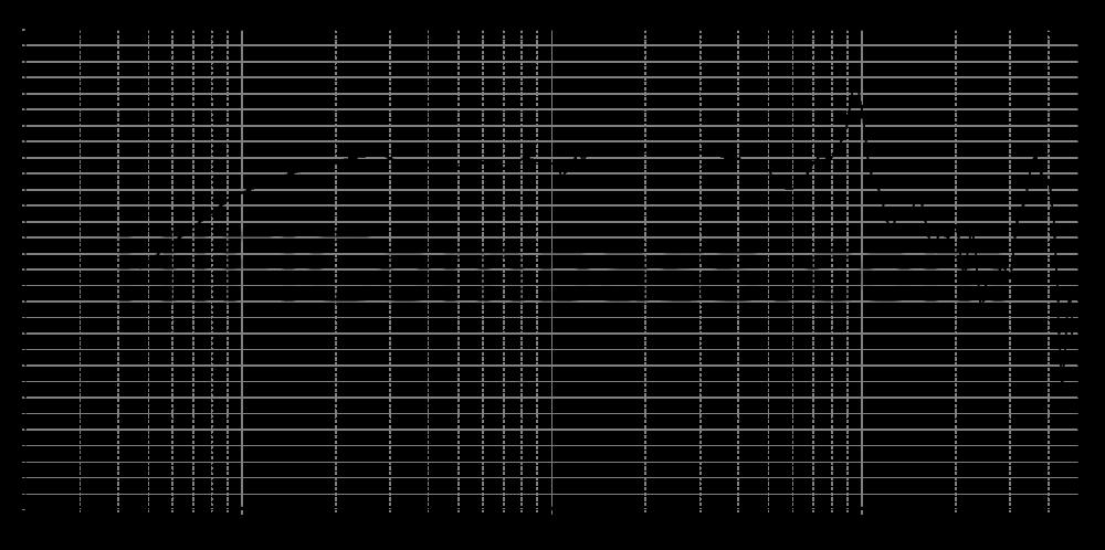 c90-6-724_315mm_5v6_0grad