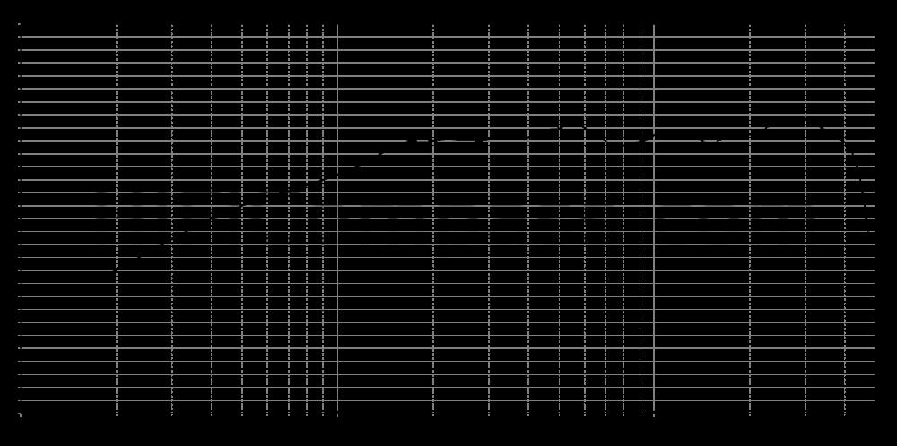 d2104-7120_315mm_2v83_0grad