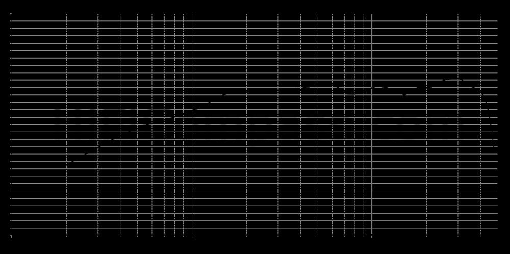 d2104-7120_315mm_2v_0grad