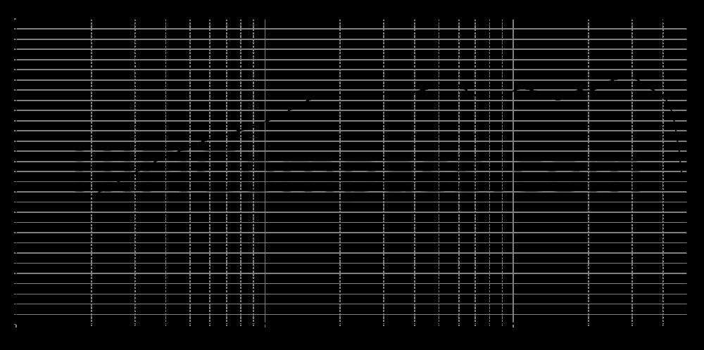 d2104-7120_315mm_4v_0grad