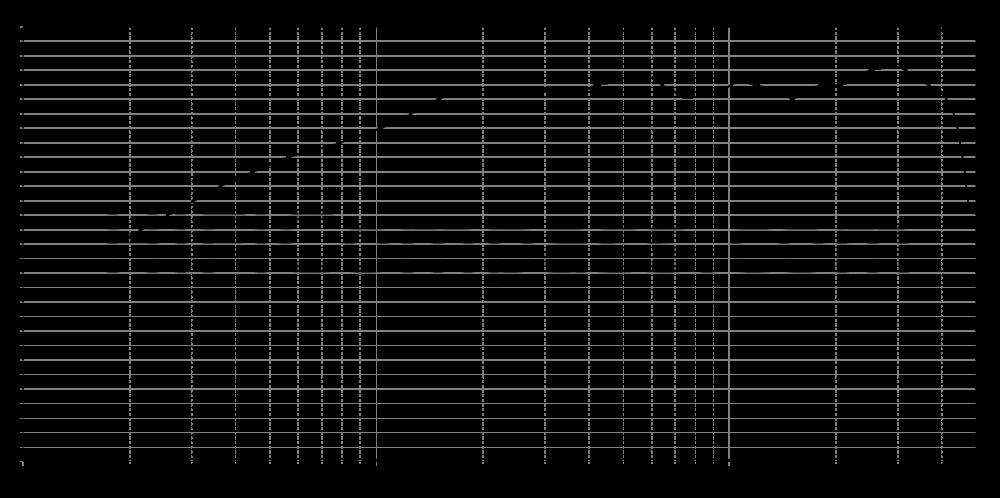 d2104-7120_315mm_8v_0grad
