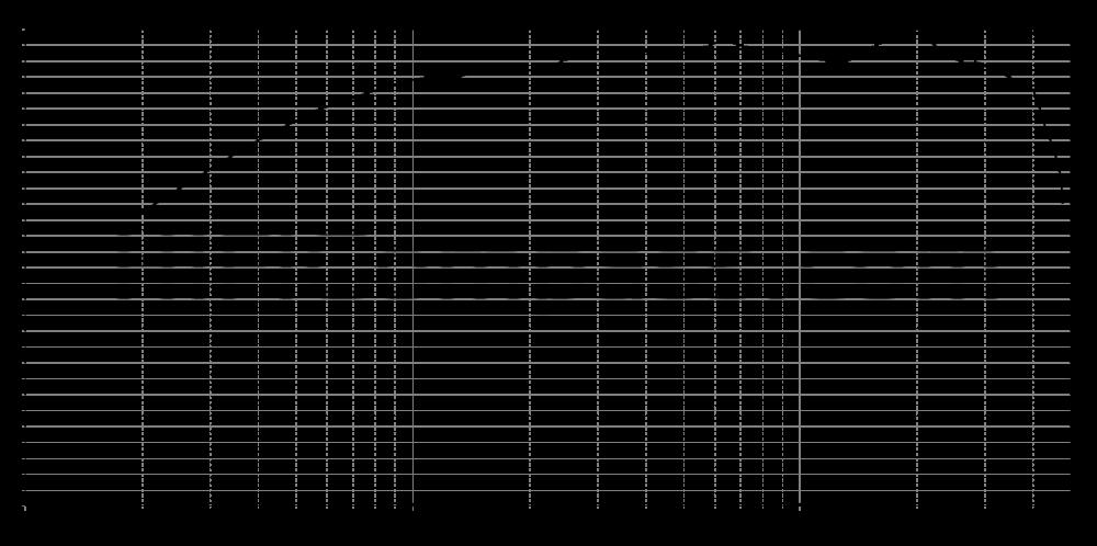 d2904-710003_315mm_11v2_0grad