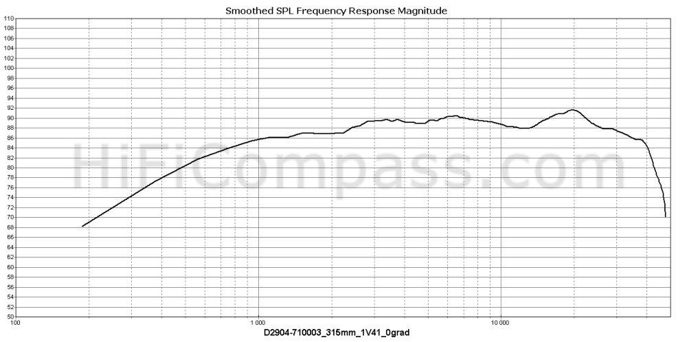 d2904-710003_315mm_1v41_0grad