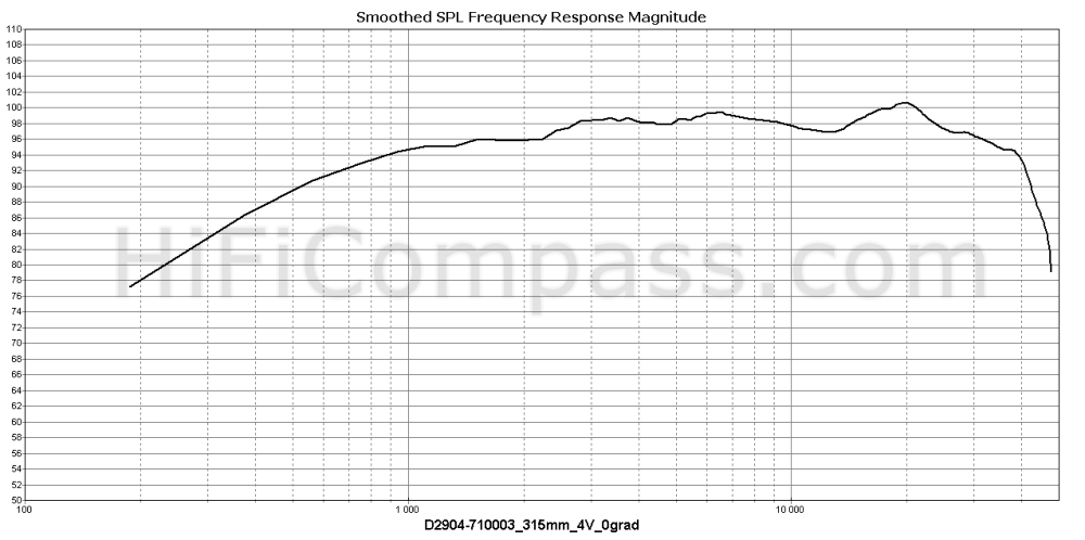 d2904-710003_315mm_4v_0grad