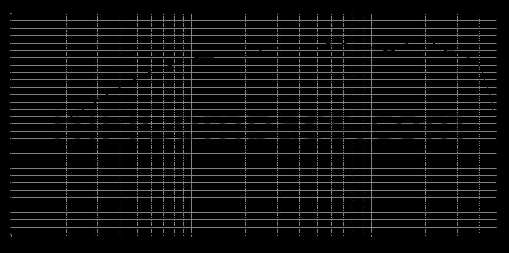 d2904-710003_315mm_5v6_0grad