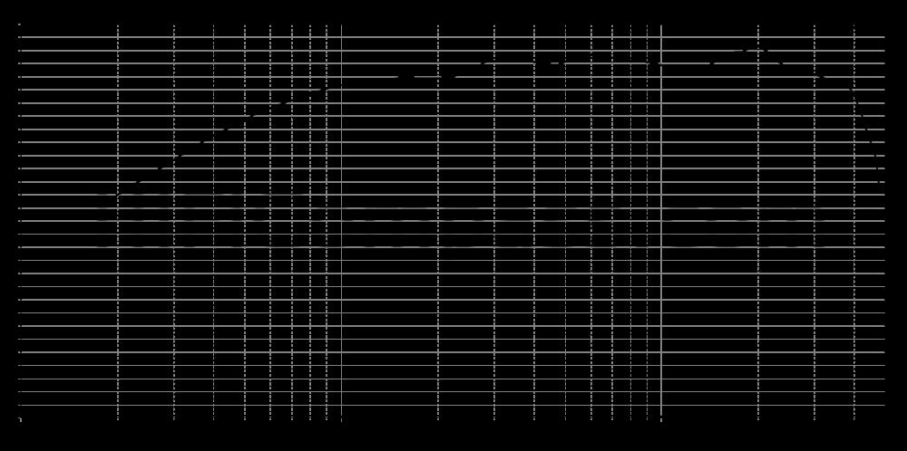 d2904-710003_315mm_8v_0grad