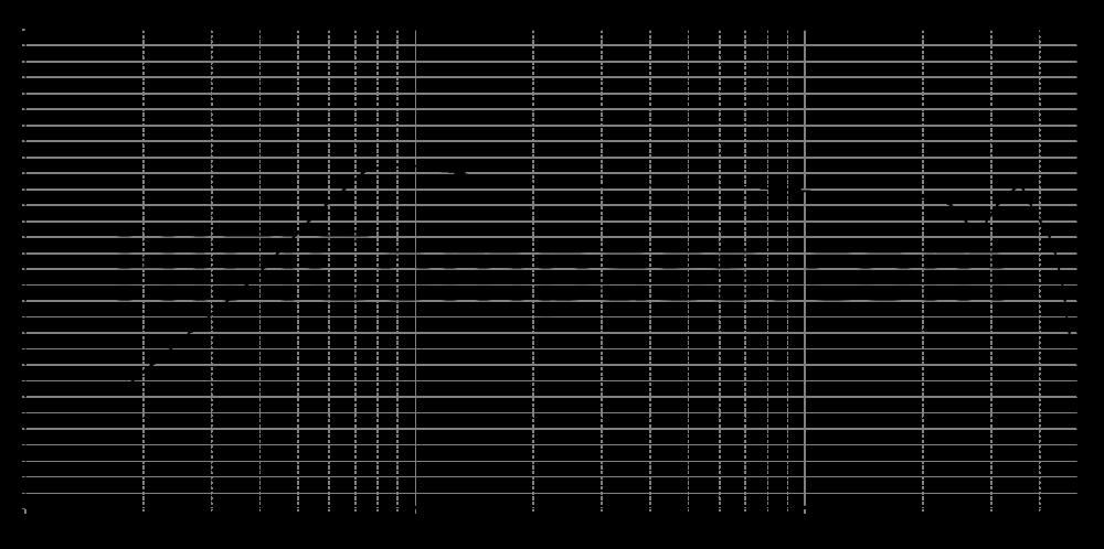 d3004-6040_315mm_2v83_0grad