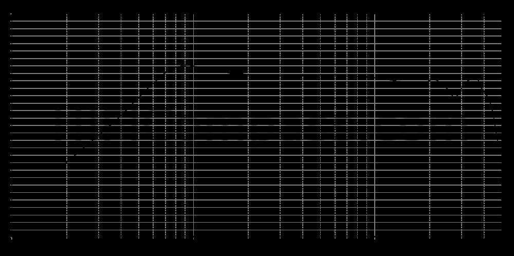 d3004-6040_315mm_4v_0grad