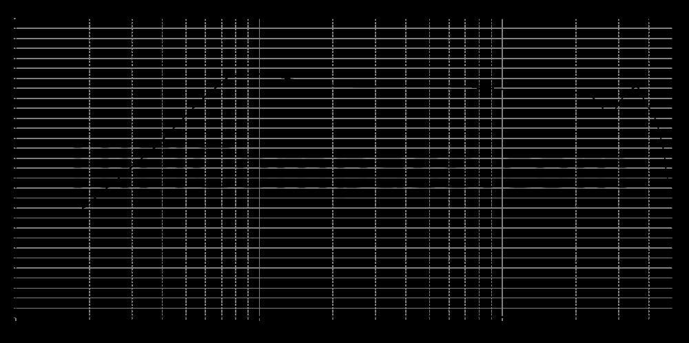d3004-6040_315mm_5v6_0grad