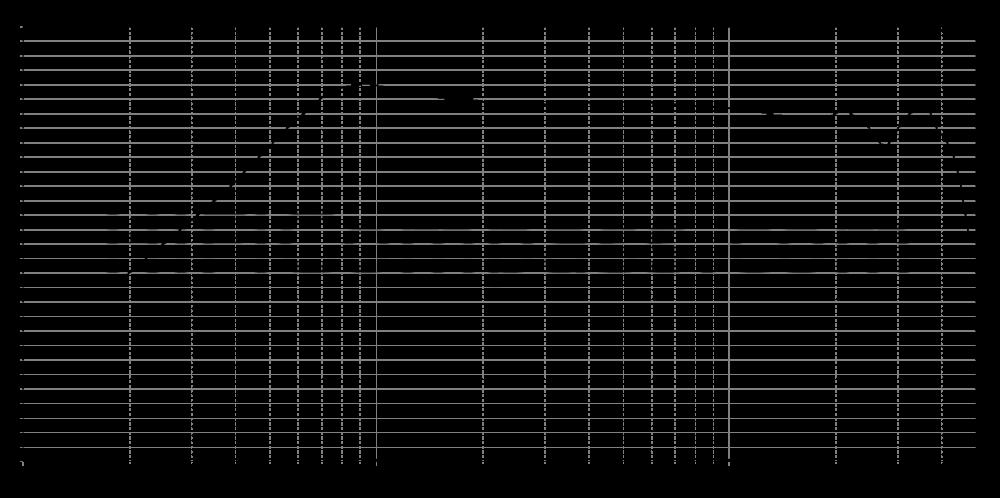 d3004-6040_315mm_8v_0grad