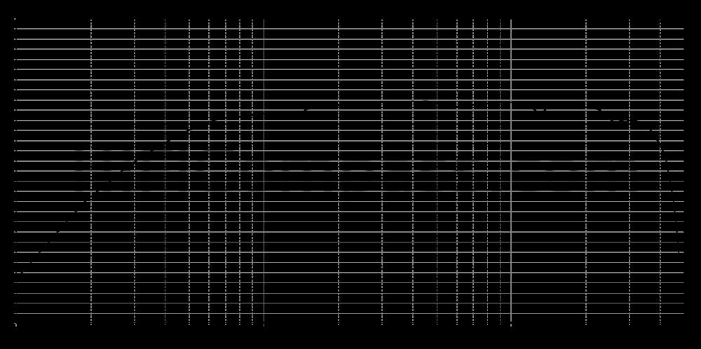 d3004-6600_315mm_2v83_0grad