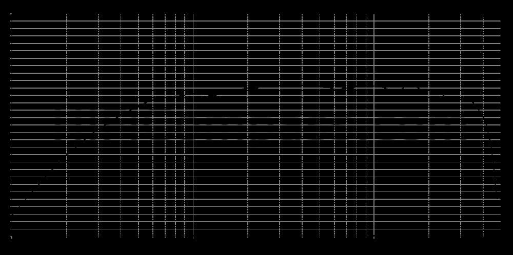 d3004-6600_315mm_2v_0grad