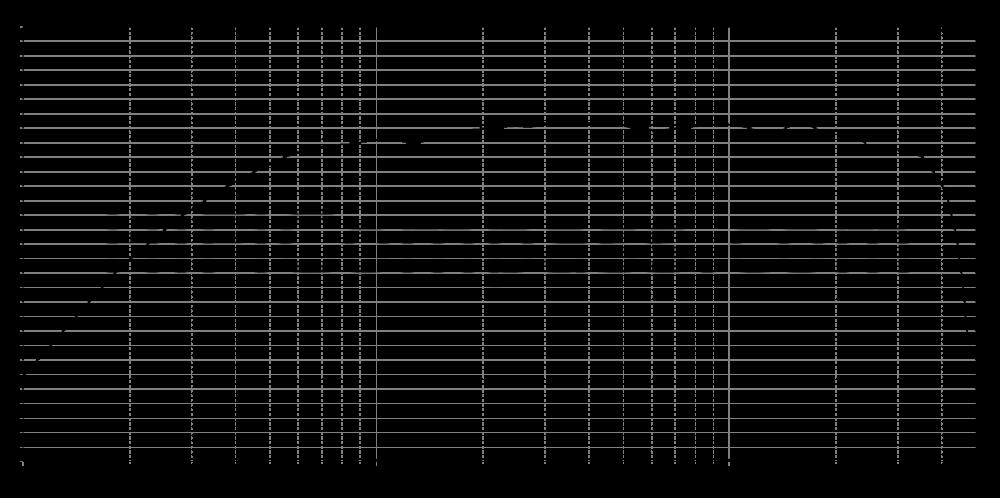 d3004-6600_315mm_4v_0grad
