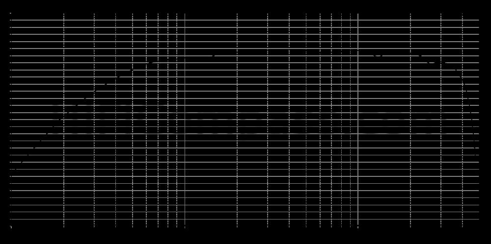 d3004-6600_315mm_5v6_0grad
