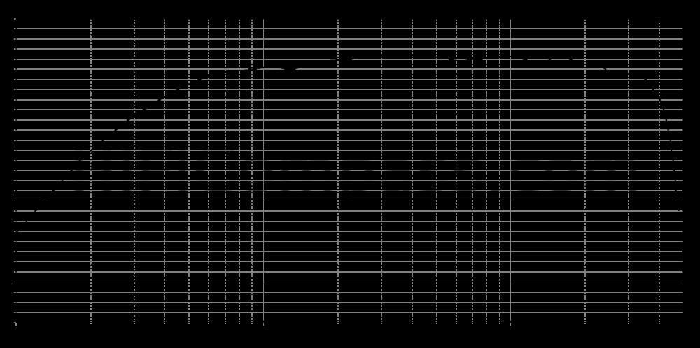 d3004-6600_315mm_8v_0grad