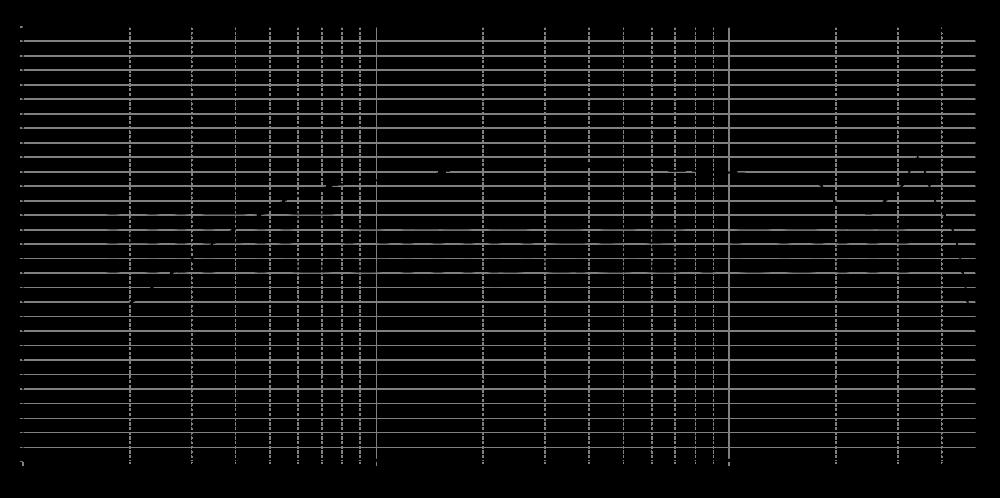 d3004-6640_315mm_2v_0grad