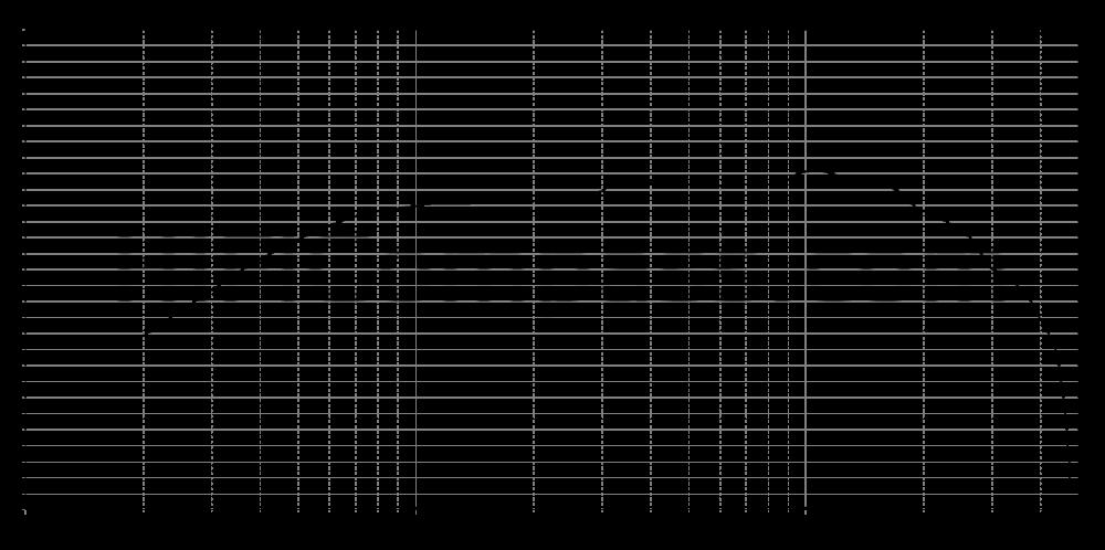 d3404-552000_315mm_1v41_0grad
