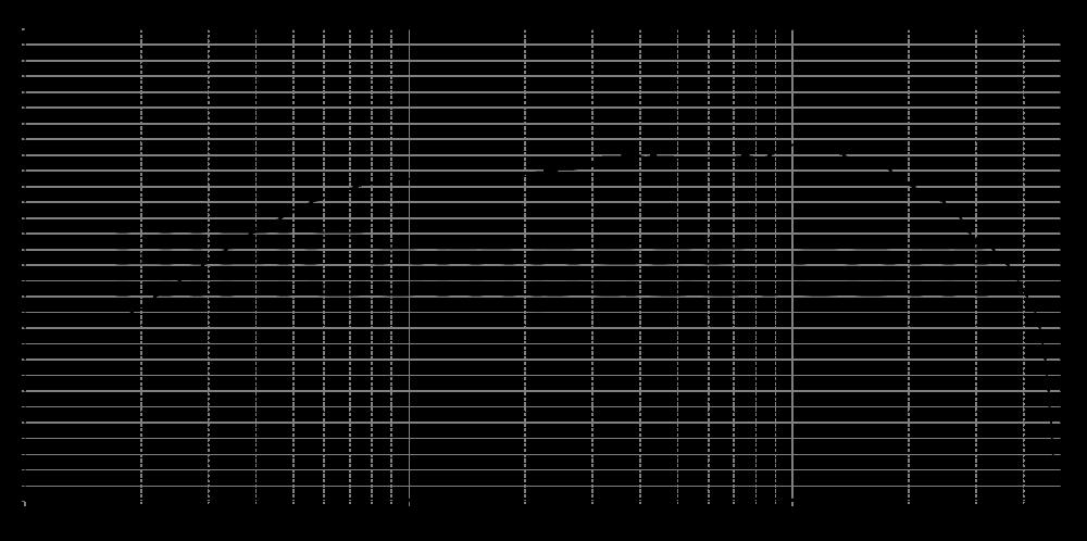 d3404-552000_315mm_2v_0grad