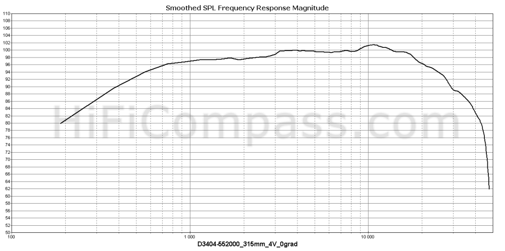 d3404-552000_315mm_4v_0grad