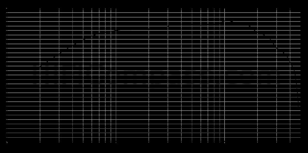 d3404-552000_315mm_5v6_0grad