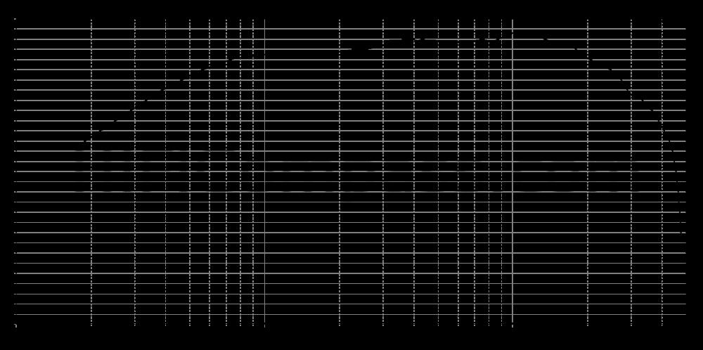 d3404-552000_315mm_8v_0grad