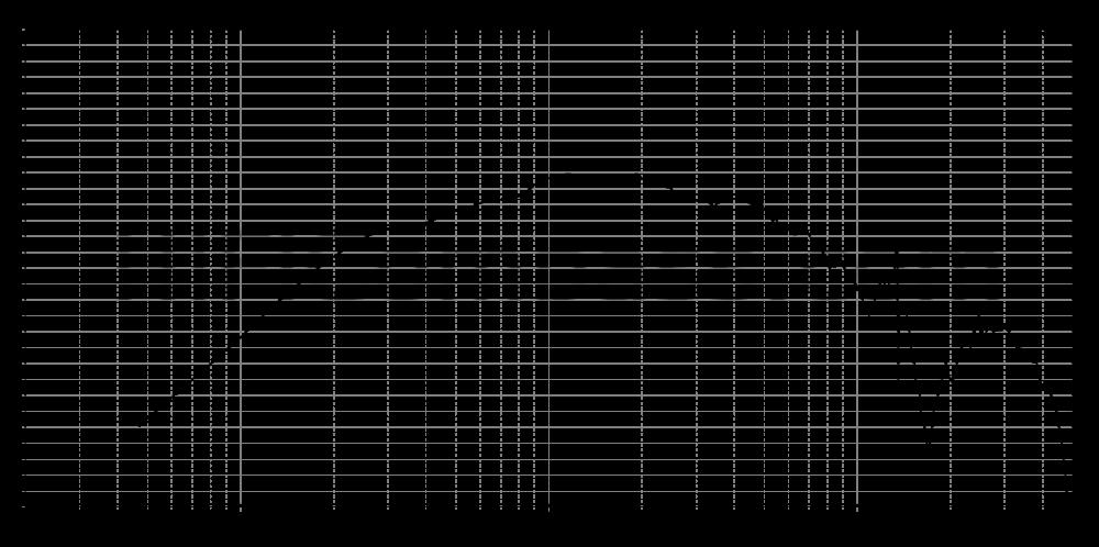 d7608-920010_315mm_2v83_0grad_no_smooth