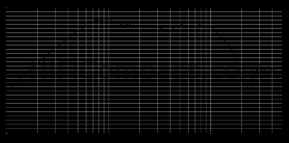 dmb-a_315mm_11v2_0grad
