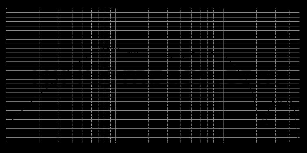 dmb-a_315mm_2v83_0grad