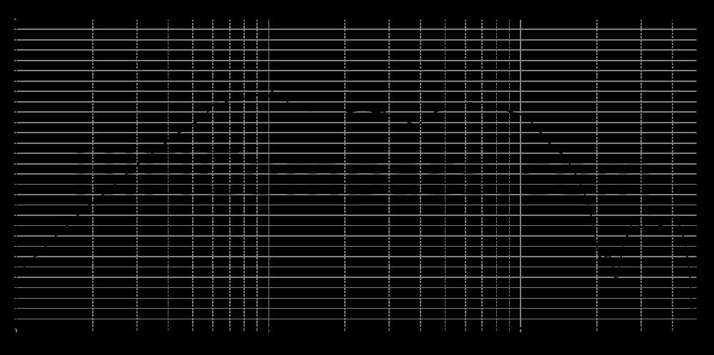 dmb-a_315mm_4v_0grad