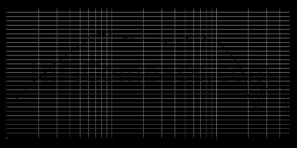 dmb-a_315mm_5v6_0grad