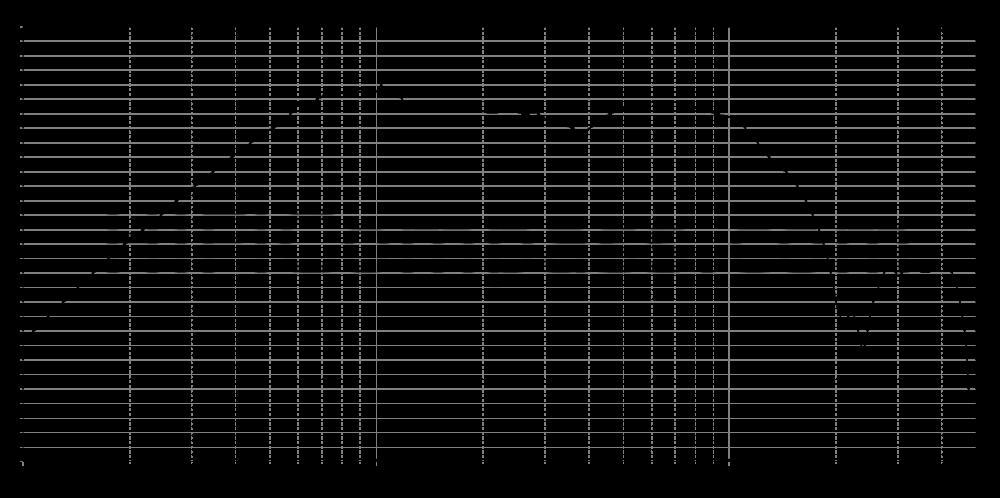 dmb-a_315mm_8v_0grad